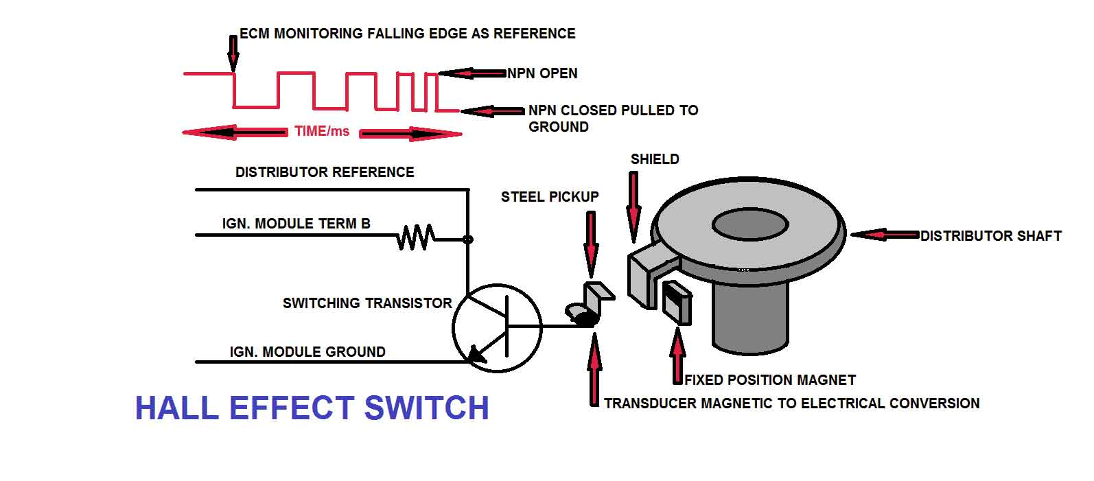 Hall Effect Ignition System Diagrams Reinvent Your Wiring Diagram Optical Circuit Sensors Detectors Circuits Nextgr Transfomers Rh Michaelsharris Com Sensor Motor
